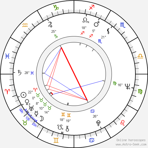 Arnold Friedman birth chart, biography, wikipedia 2017, 2018
