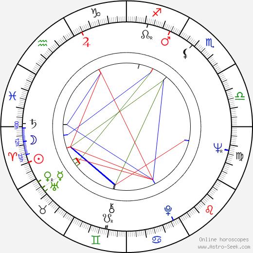 Bella Achmadulina tema natale, oroscopo, Bella Achmadulina oroscopi gratuiti, astrologia