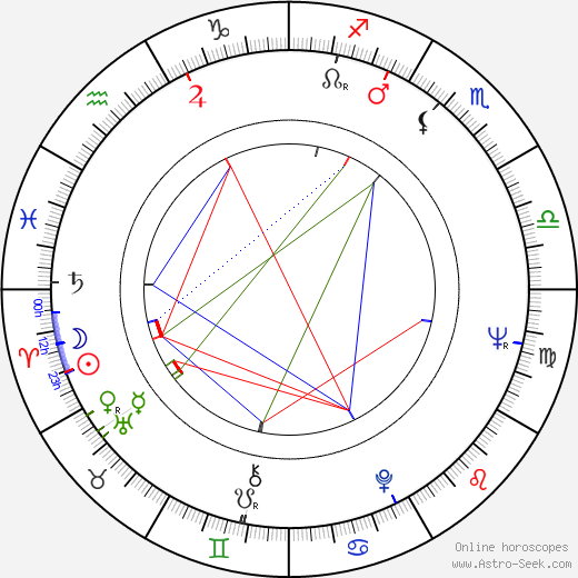 Claudette Nevins birth chart, Claudette Nevins astro natal horoscope, astrology