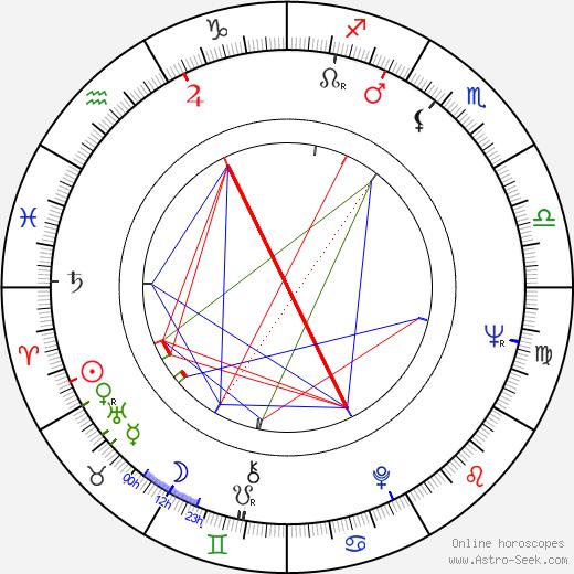 Corinne Cole tema natale, oroscopo, Corinne Cole oroscopi gratuiti, astrologia