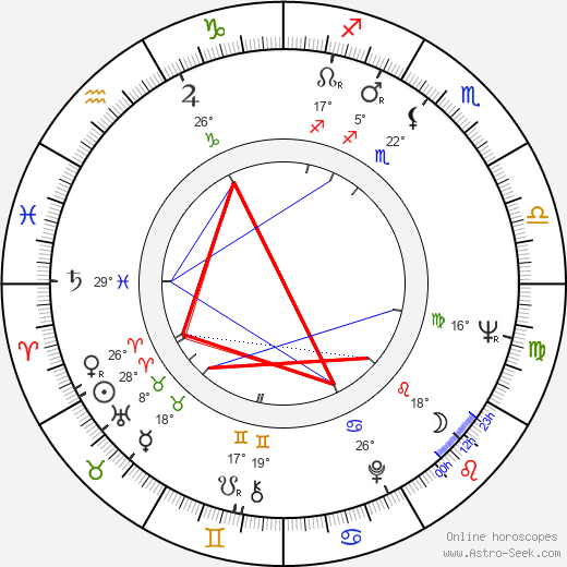Danielle Volle birth chart, biography, wikipedia 2018, 2019