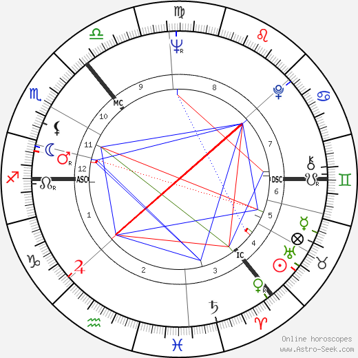 Jean Redpath astro natal birth chart, Jean Redpath horoscope, astrology