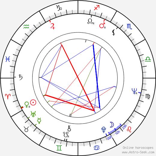 Jiří Tichota tema natale, oroscopo, Jiří Tichota oroscopi gratuiti, astrologia