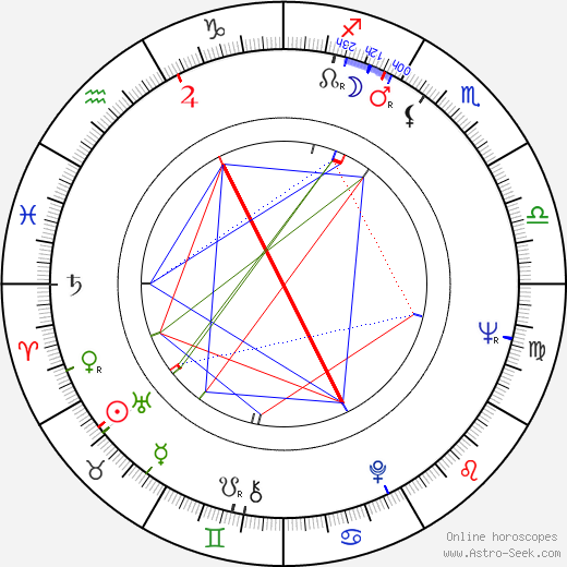 Karel Semerád astro natal birth chart, Karel Semerád horoscope, astrology