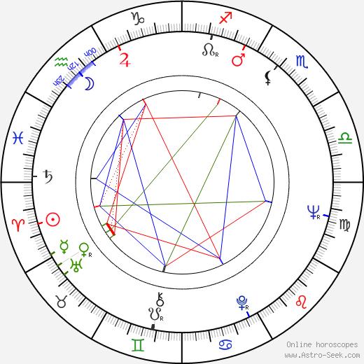 Karsten Friedrich Hoppenstedt birth chart, Karsten Friedrich Hoppenstedt astro natal horoscope, astrology