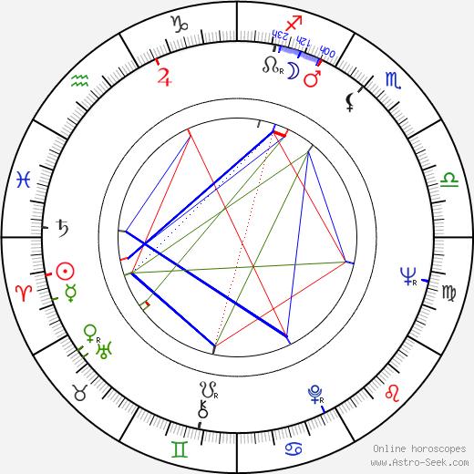 Lassi Sinkkonen astro natal birth chart, Lassi Sinkkonen horoscope, astrology
