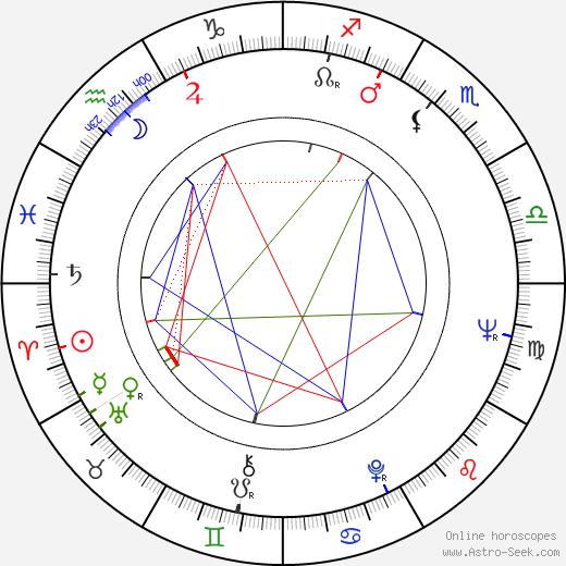 Seija Näppilä astro natal birth chart, Seija Näppilä horoscope, astrology
