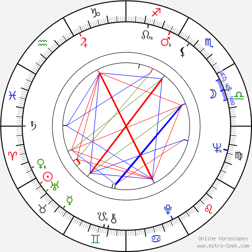 Sisman Angelovski birth chart, Sisman Angelovski astro natal horoscope, astrology