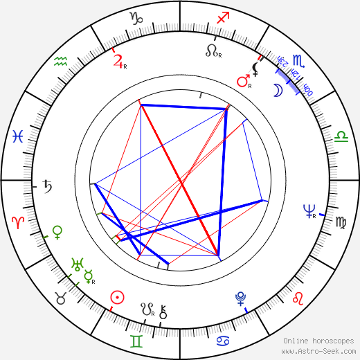 Aulis Rosendahl astro natal birth chart, Aulis Rosendahl horoscope, astrology
