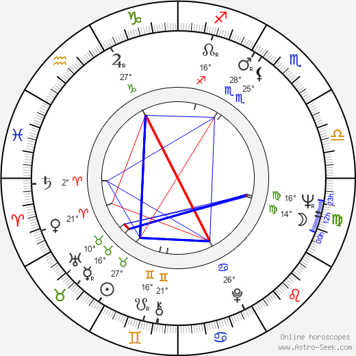 Brooks Robinson birth chart, biography, wikipedia 2020, 2021