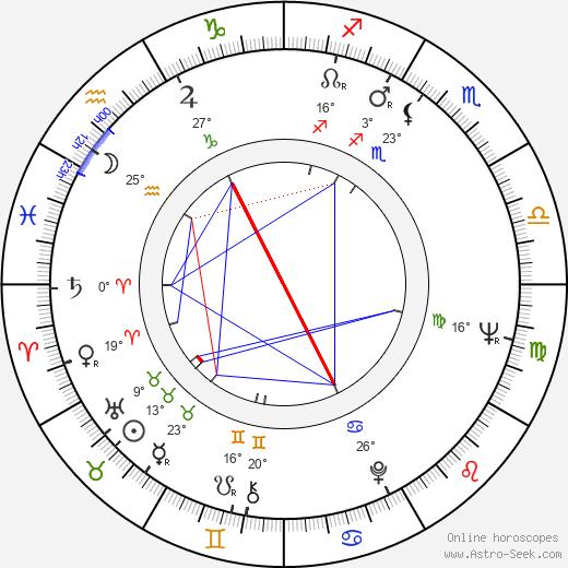 Dick Dale birth chart, biography, wikipedia 2019, 2020