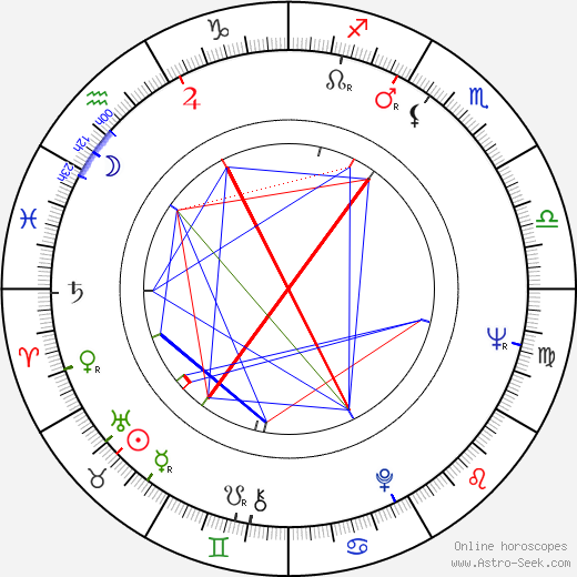 Dick Dale birth chart, Dick Dale astro natal horoscope, astrology