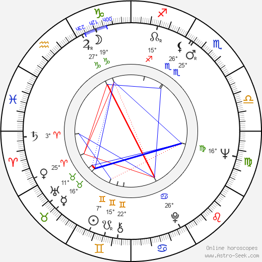 Eiji Gô birth chart, biography, wikipedia 2020, 2021