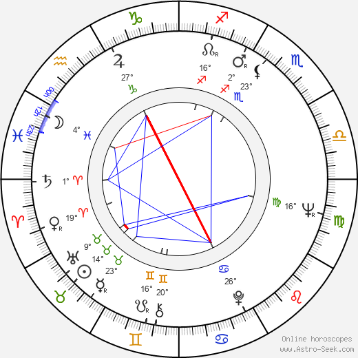 Gunnar Mattsson birth chart, biography, wikipedia 2016, 2017