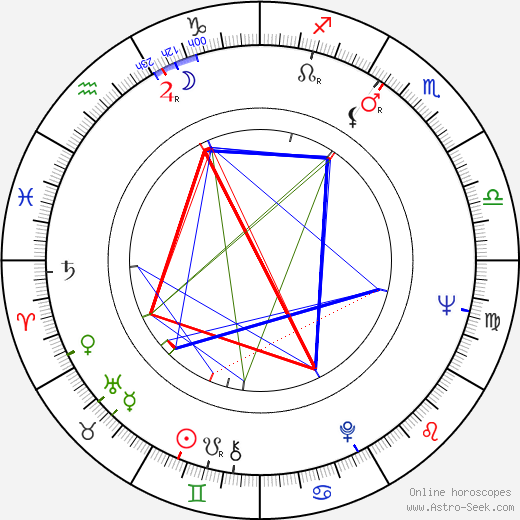 Hélène Hily birth chart, Hélène Hily astro natal horoscope, astrology
