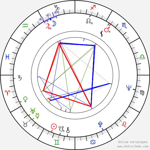 Hibari Misora astro natal birth chart, Hibari Misora horoscope, astrology