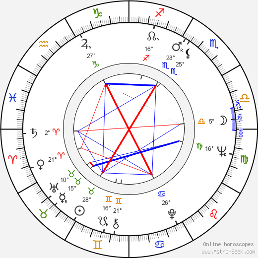 Ilkka Ryömä birth chart, biography, wikipedia 2017, 2018