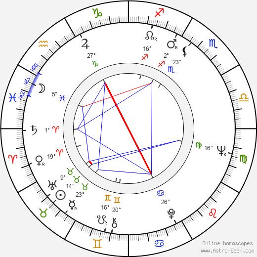 Jan Harlan birth chart, biography, wikipedia 2018, 2019