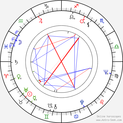 Jan Harlan astro natal birth chart, Jan Harlan horoscope, astrology