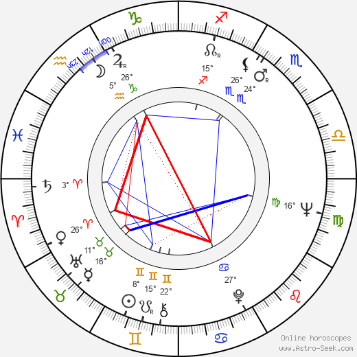 Jaroslav Vízner birth chart, biography, wikipedia 2018, 2019
