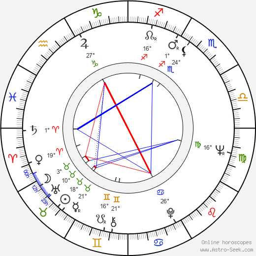 Sonny Curtis birth chart, biography, wikipedia 2020, 2021