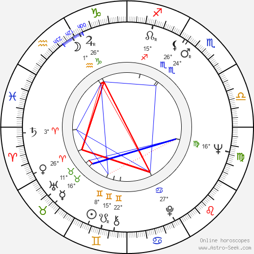 Tonpei Hidari birth chart, biography, wikipedia 2019, 2020