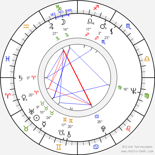 Una Stubbs birth chart, biography, wikipedia 2019, 2020