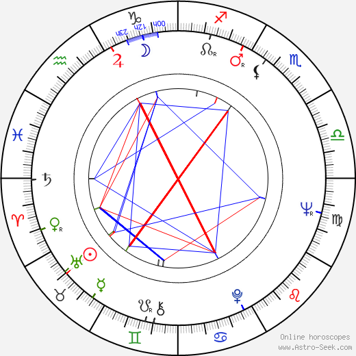 Una Stubbs astro natal birth chart, Una Stubbs horoscope, astrology