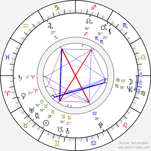Vittorio Prodi birth chart, biography, wikipedia 2020, 2021