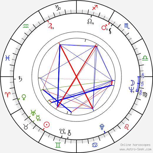 Vittorio Prodi birth chart, Vittorio Prodi astro natal horoscope, astrology
