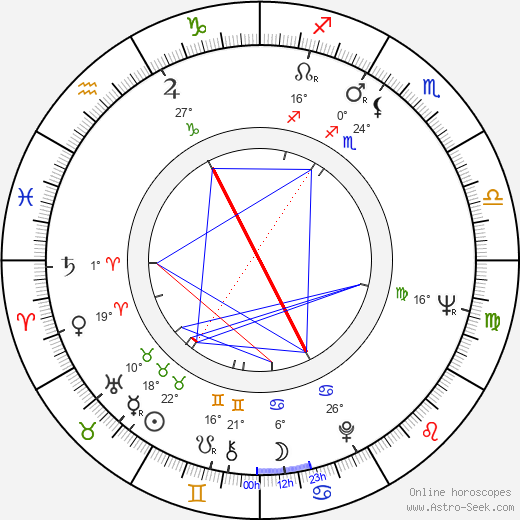Zohra Lampert birth chart, biography, wikipedia 2019, 2020