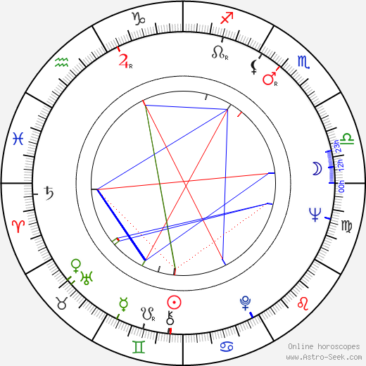 August A. Busch tema natale, oroscopo, August A. Busch oroscopi gratuiti, astrologia
