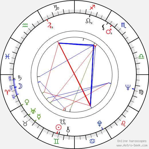 Bill Treacher birth chart, Bill Treacher astro natal horoscope, astrology