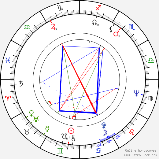 Bohuslav Maršík astro natal birth chart, Bohuslav Maršík horoscope, astrology