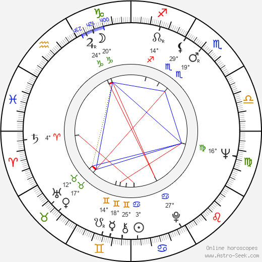 Bolot Beyshenaliev birth chart, biography, wikipedia 2019, 2020