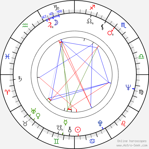 Bolot Beyshenaliev astro natal birth chart, Bolot Beyshenaliev horoscope, astrology