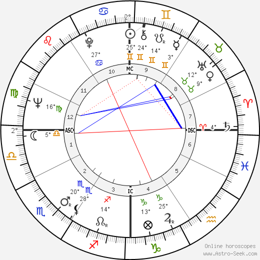 Erich Segal birth chart, biography, wikipedia 2020, 2021