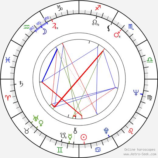 Gene McGarr день рождения гороскоп, Gene McGarr Натальная карта онлайн