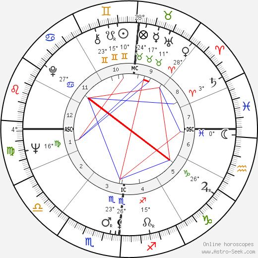 Henri Tisot Биография в Википедии 2020, 2021