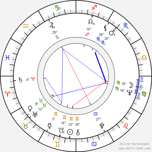 Herbert Feuerstein birth chart, biography, wikipedia 2018, 2019