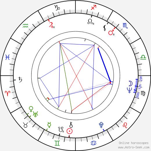 Herbert Feuerstein astro natal birth chart, Herbert Feuerstein horoscope, astrology