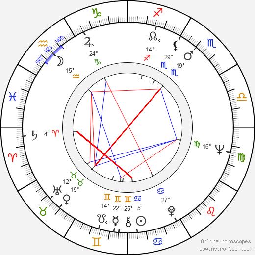 Jesús Hermida birth chart, biography, wikipedia 2019, 2020