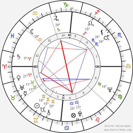 Morgan Freeman birth chart, biography, wikipedia 2018, 2019