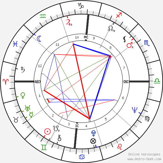 Morgan Freeman astro natal birth chart, Morgan Freeman horoscope, astrology