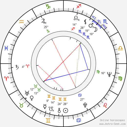Nikolay Drozdov birth chart, biography, wikipedia 2020, 2021