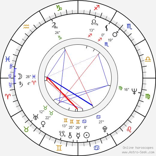 Noel Black birth chart, biography, wikipedia 2019, 2020