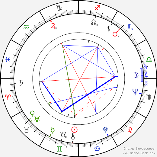 Ondine tema natale, oroscopo, Ondine oroscopi gratuiti, astrologia