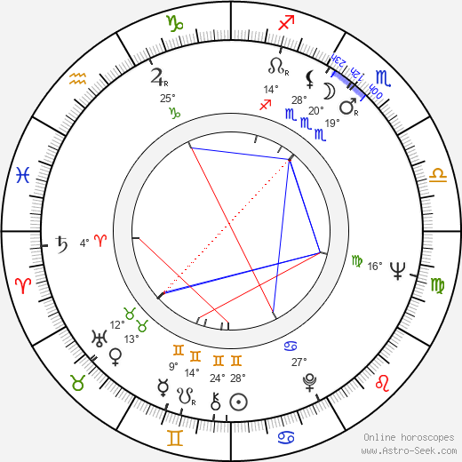 Patricia Quinn birth chart, biography, wikipedia 2020, 2021