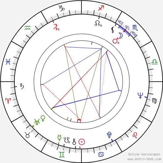Radu Gabrea astro natal birth chart, Radu Gabrea horoscope, astrology