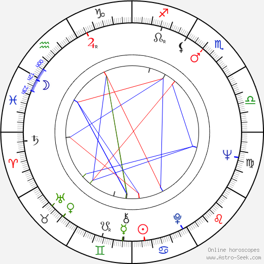 Richard Bright день рождения гороскоп, Richard Bright Натальная карта онлайн